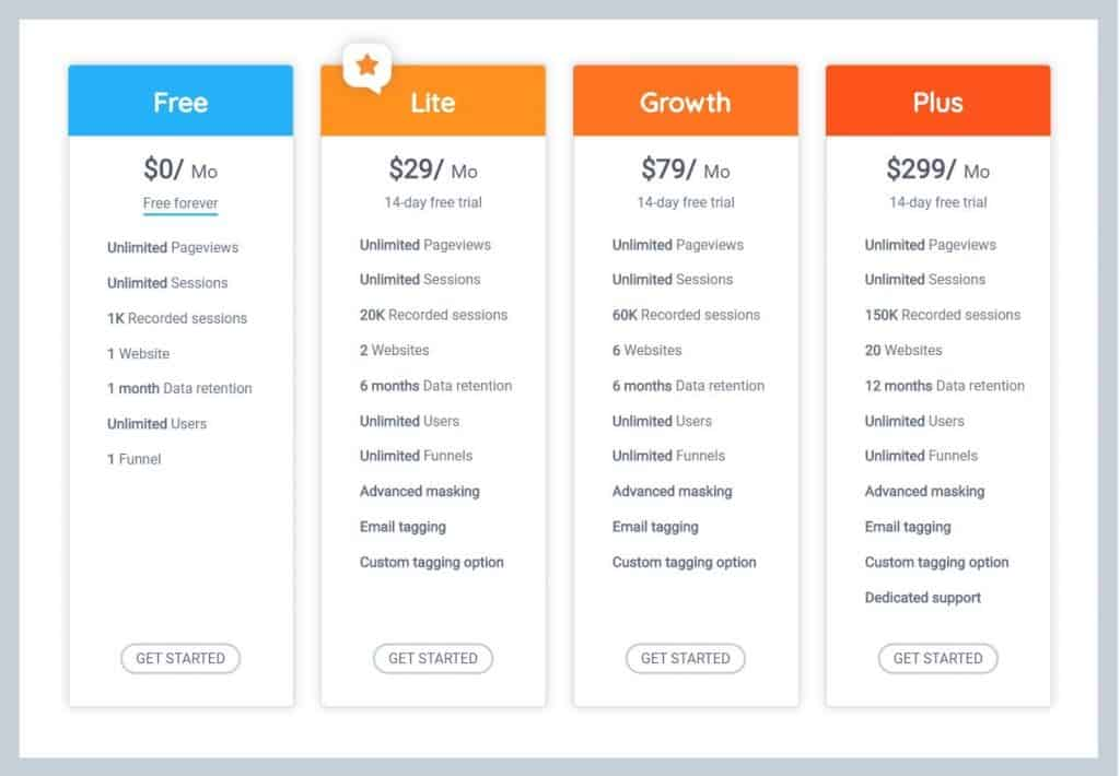 Pricing Of Capturly