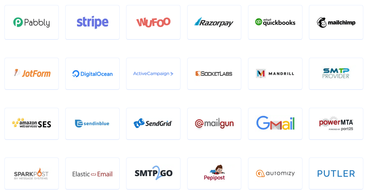 Pabbly Connect App Integrations