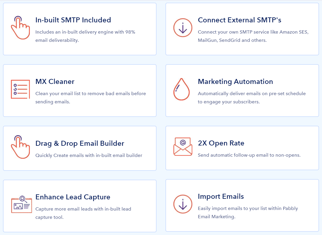 Pabbly Email Marketing Features Set 1